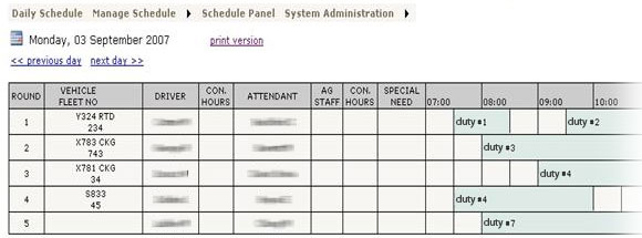 outstanding duty schedule template elaboration example resume